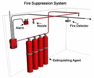 first alert home fire extinguisher model home1 manual
