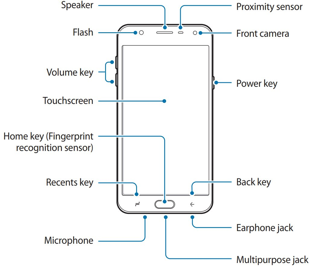 manual for a samsung galaxy s6cell phone